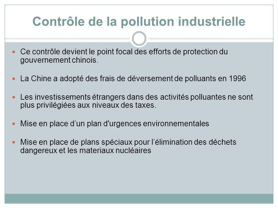 Contrôle de la pollution industrielle