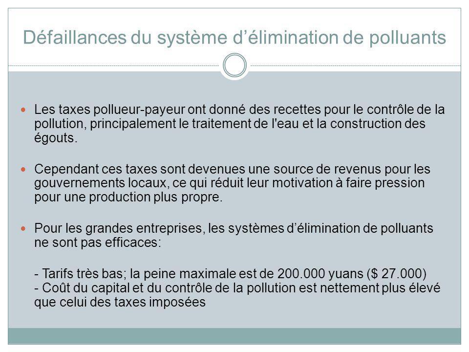 Défaillances du système d'élimination de polluants
