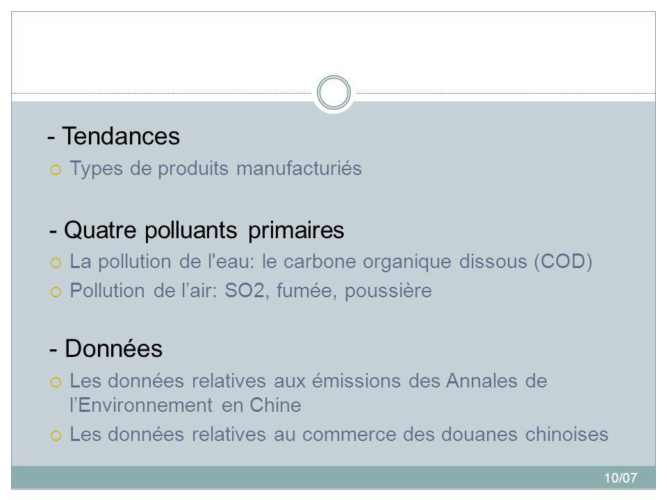 - Tendances - Données - Quatre polluants primaires