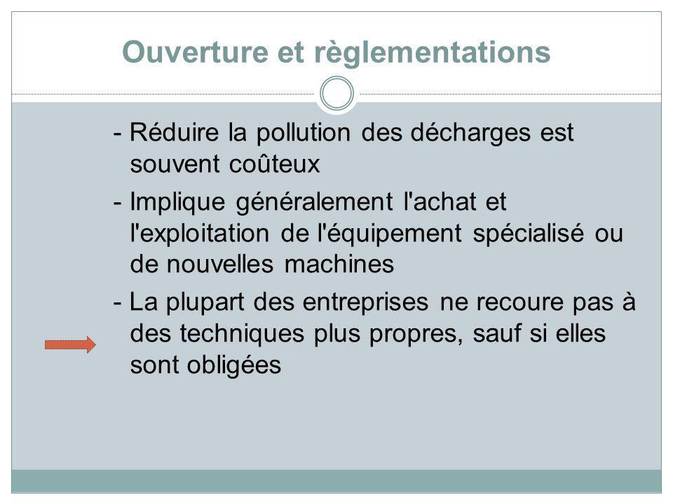 Ouverture et règlementations