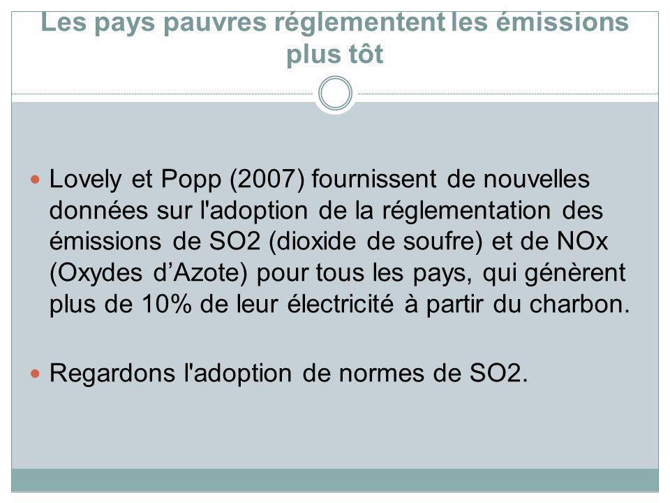 Les pays pauvres réglementent les émissions plus tôt
