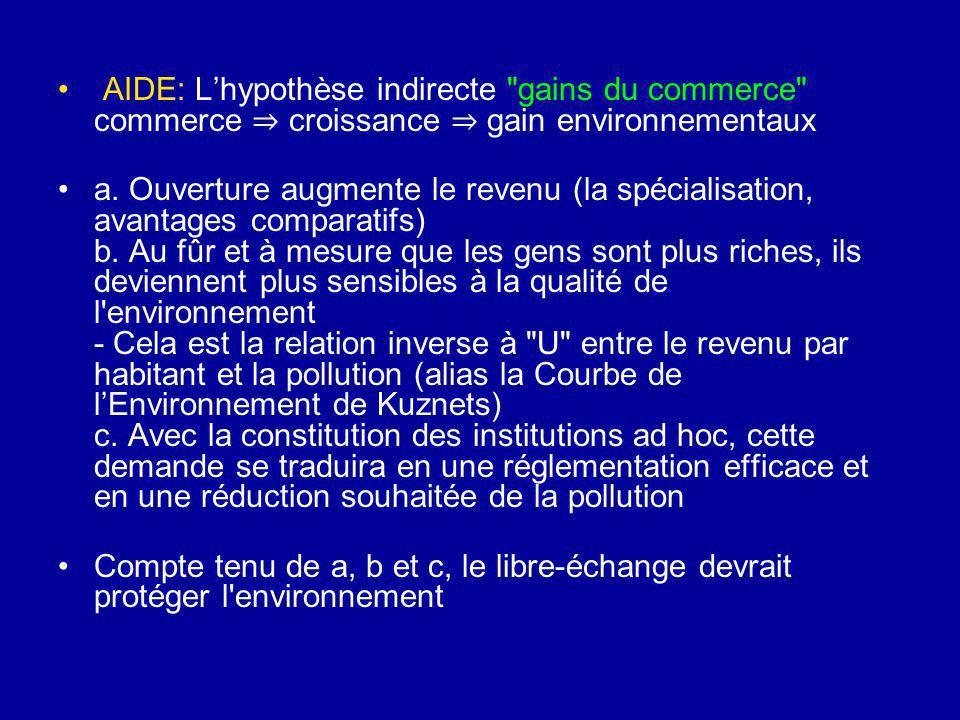 AIDE: L'hypothèse indirecte gains du commerce commerce ⇒ croissance ⇒ gain environnementaux