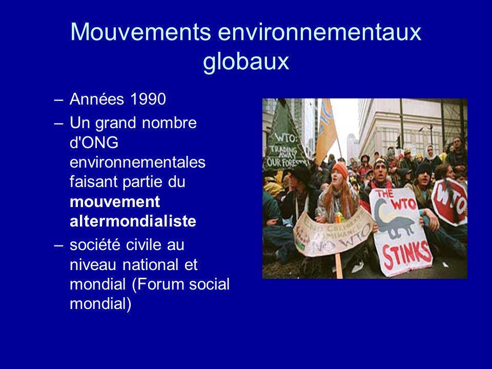 Mouvements environnementaux globaux