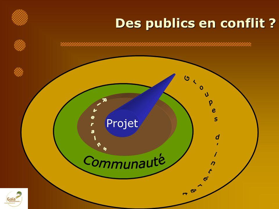 Des publics en conflit Groupes d intérêt Riverains Projet Communauté