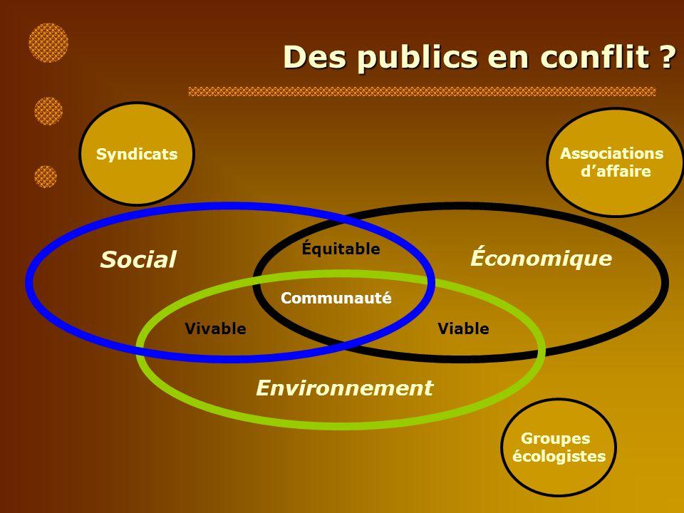 Des publics en conflit Social Économique Environnement Syndicats