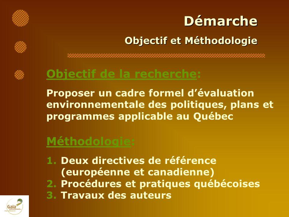 Démarche Objectif de la recherche: Méthodologie: