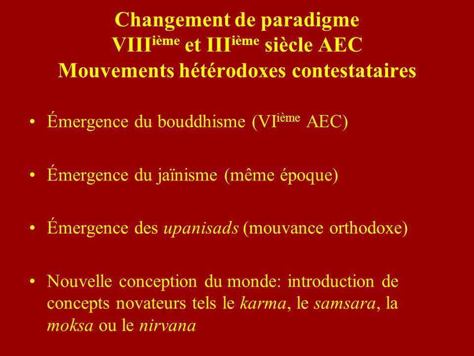 Changement de paradigme VIIIième et IIIième siècle AEC Mouvements hétérodoxes contestataires