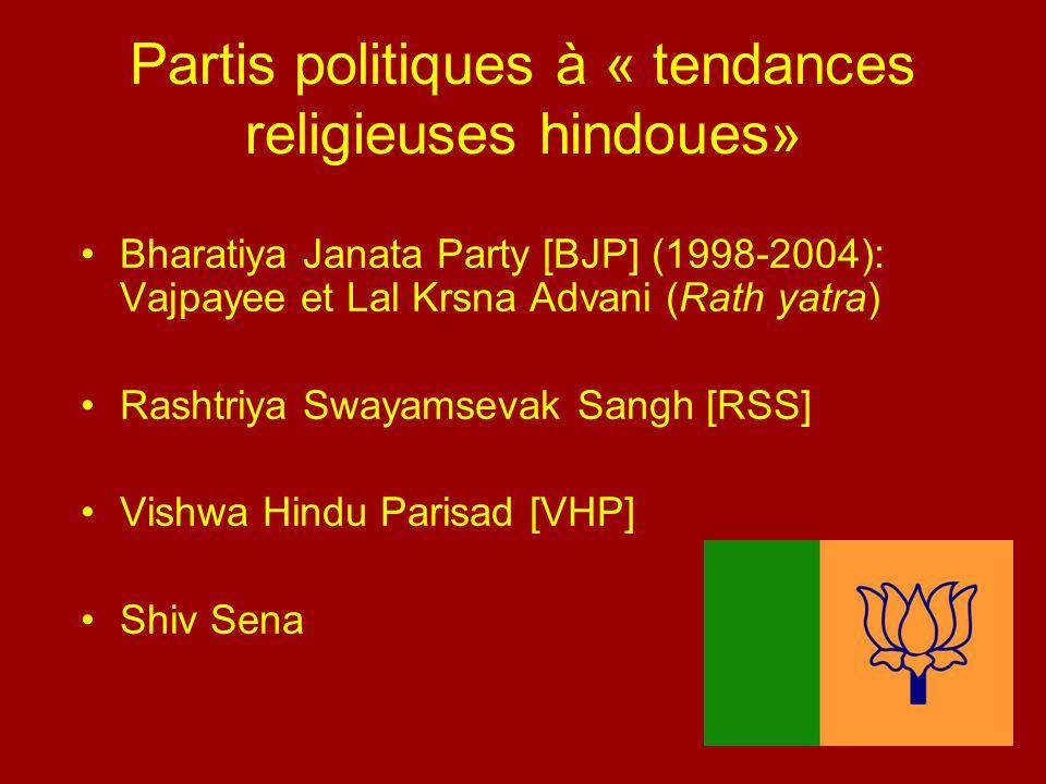 Partis politiques à « tendances religieuses hindoues»