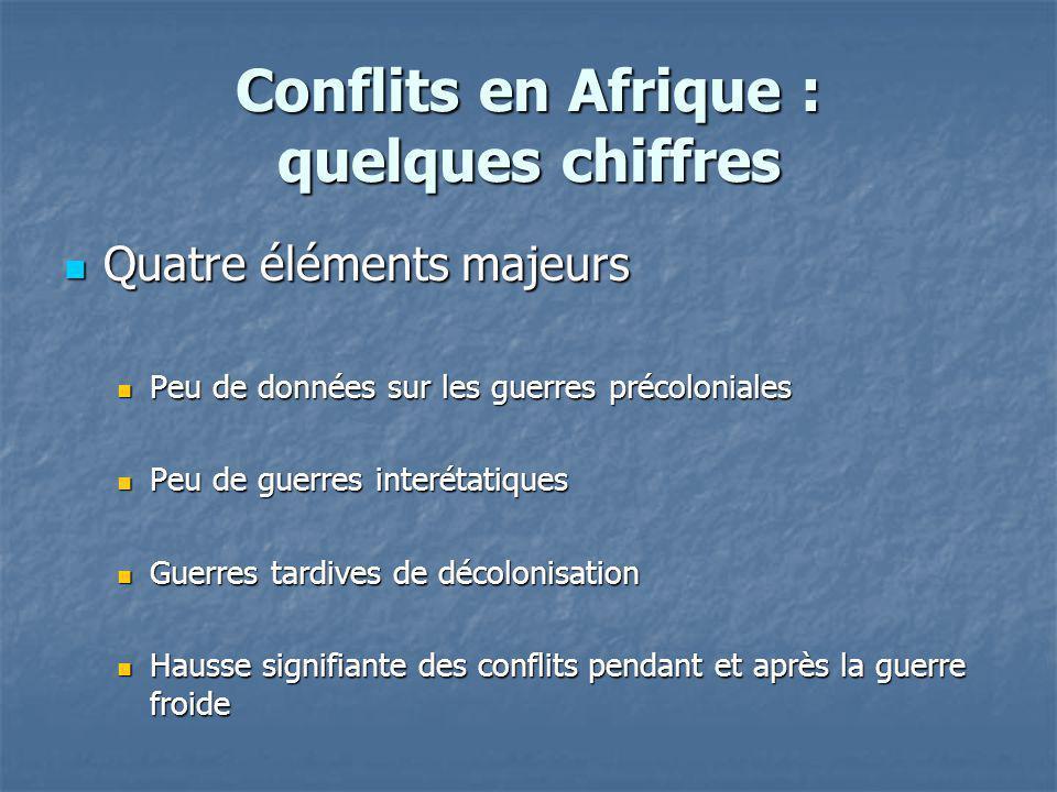 Conflits en Afrique : quelques chiffres