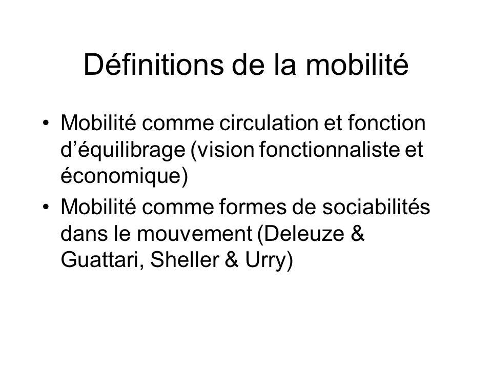 Définitions de la mobilité