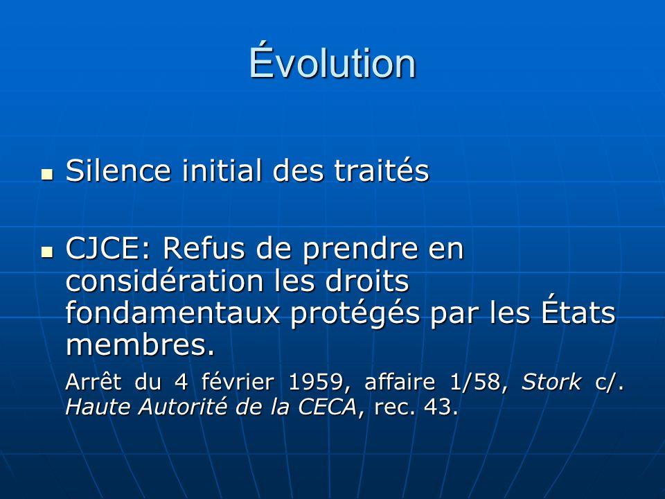 Évolution Silence initial des traités