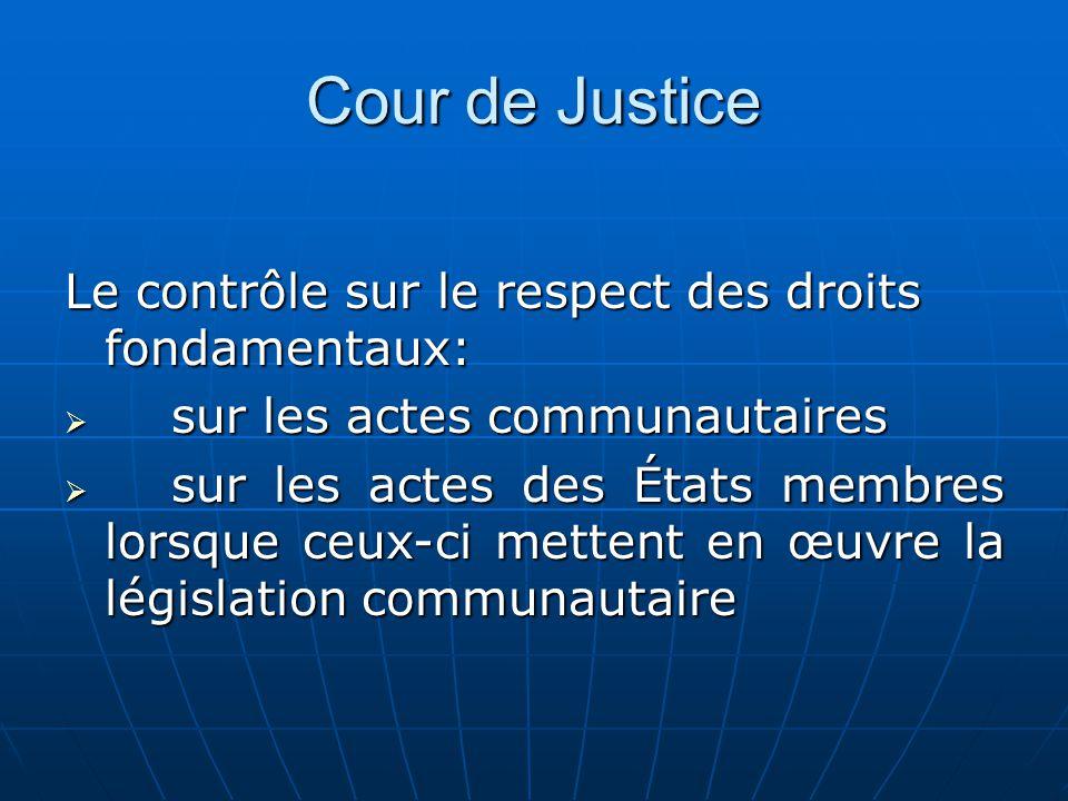 Cour de Justice Le contrôle sur le respect des droits fondamentaux:
