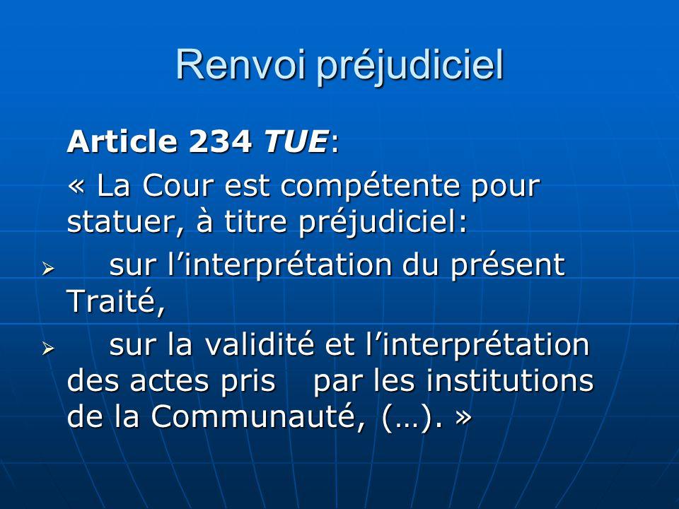 Renvoi préjudiciel Article 234 TUE: