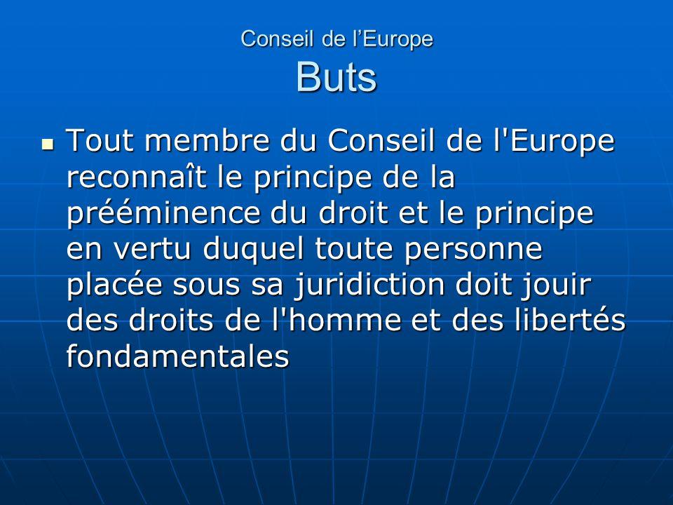 Conseil de l'Europe Buts