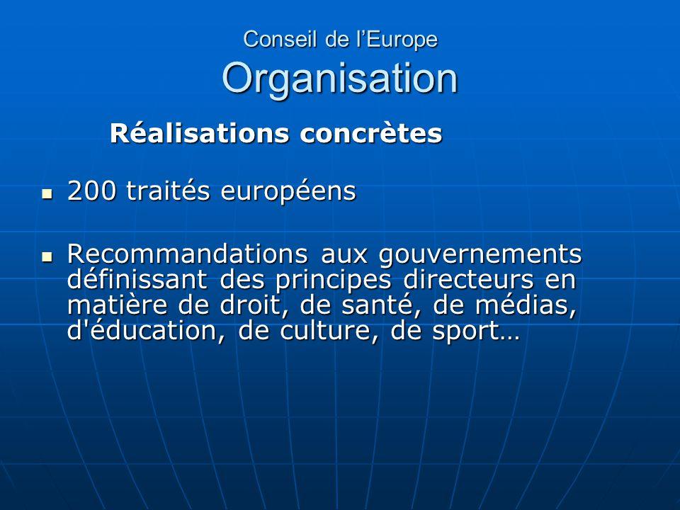 Conseil de l'Europe Organisation