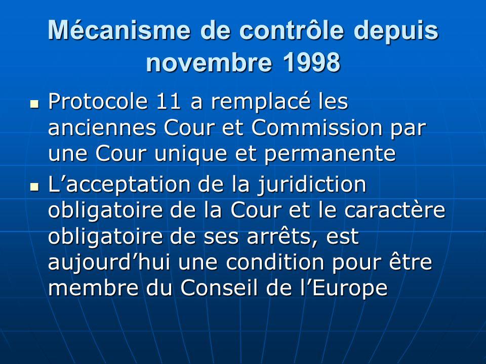 Mécanisme de contrôle depuis novembre 1998