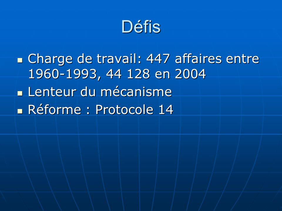 Défis Charge de travail: 447 affaires entre 1960-1993, 44 128 en 2004