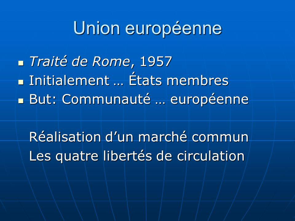 Union européenne Traité de Rome, 1957 Initialement … États membres
