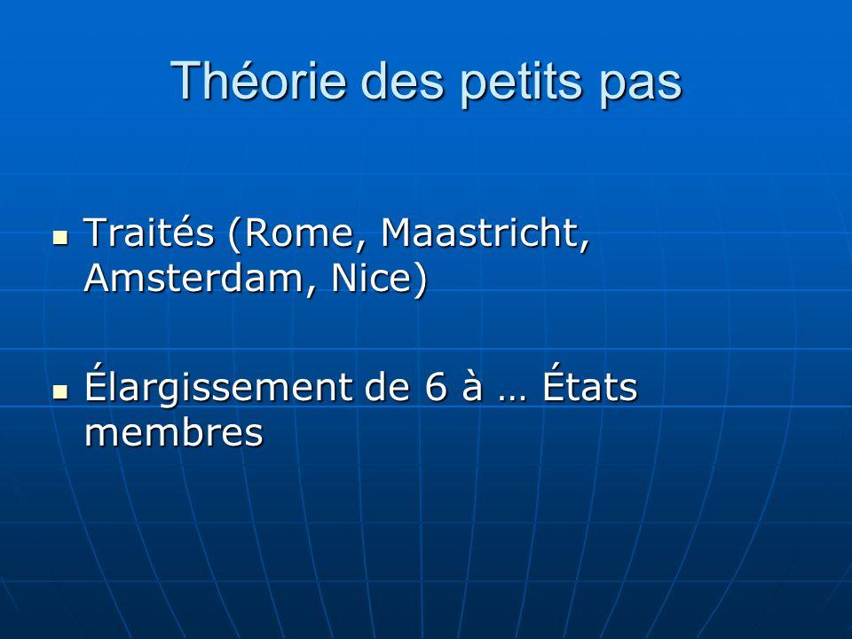 Théorie des petits pas Traités (Rome, Maastricht, Amsterdam, Nice)