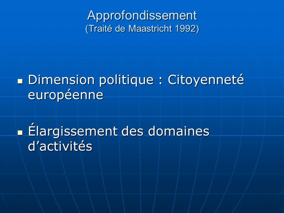 Approfondissement (Traité de Maastricht 1992)
