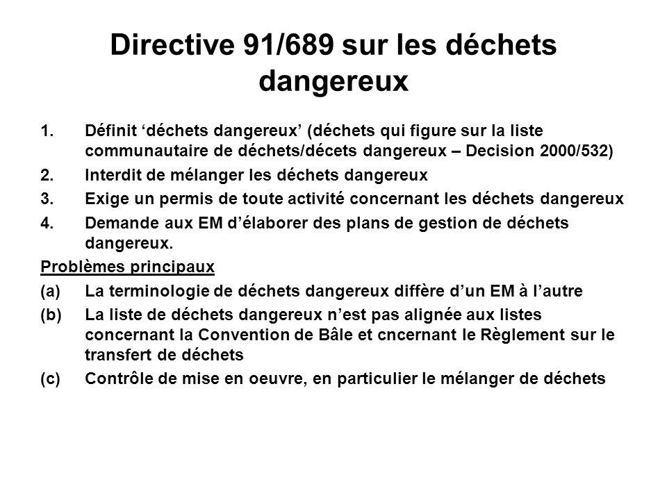 Directive 91/689 sur les déchets dangereux