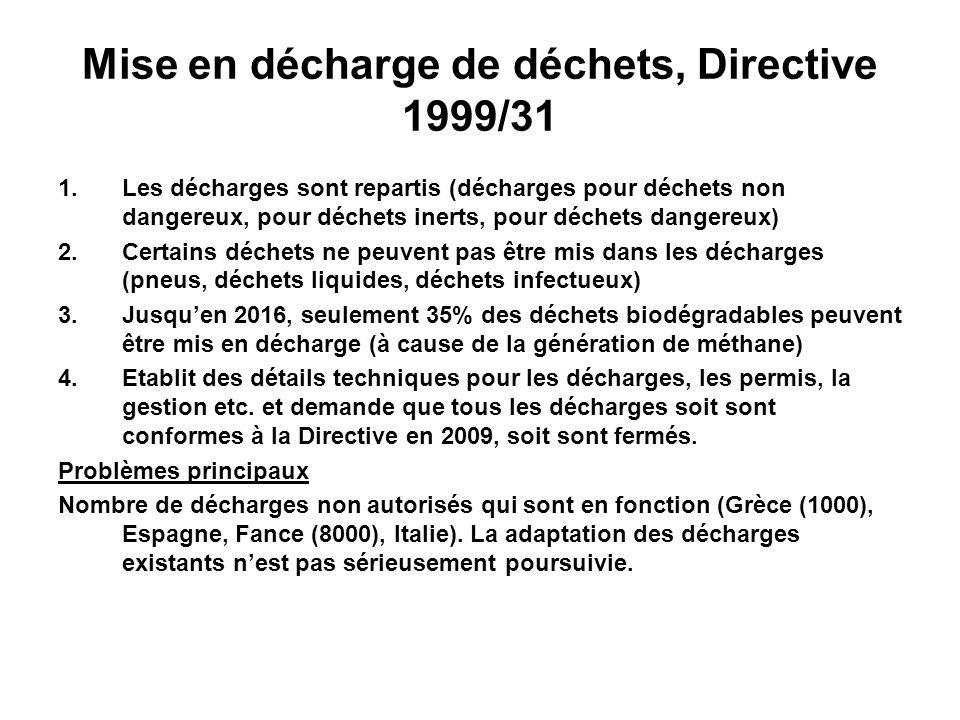Mise en décharge de déchets, Directive 1999/31