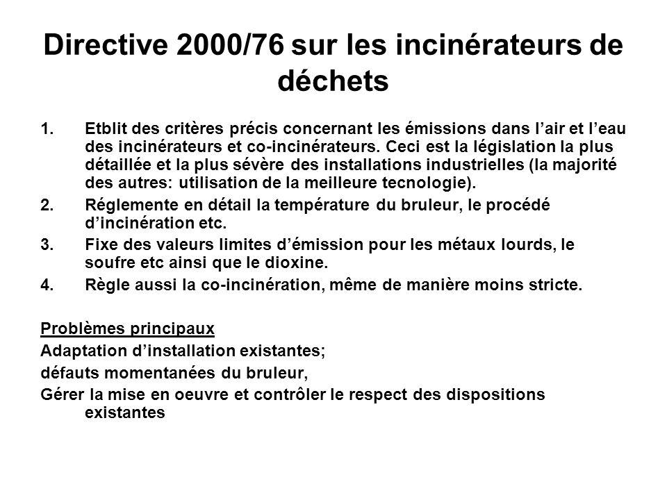 Directive 2000/76 sur les incinérateurs de déchets