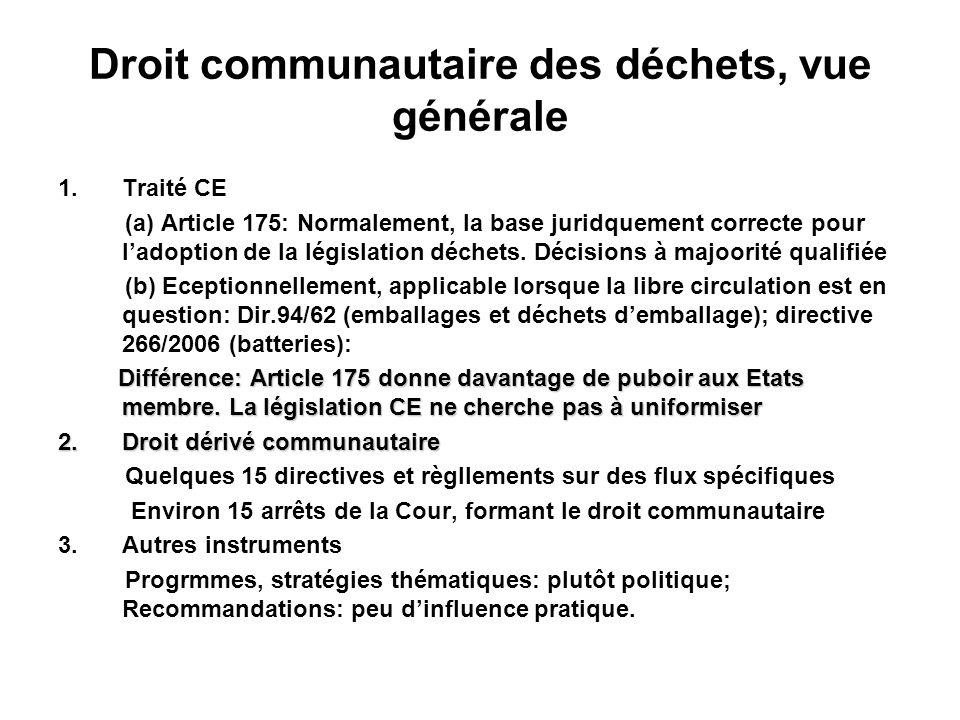 Droit communautaire des déchets, vue générale