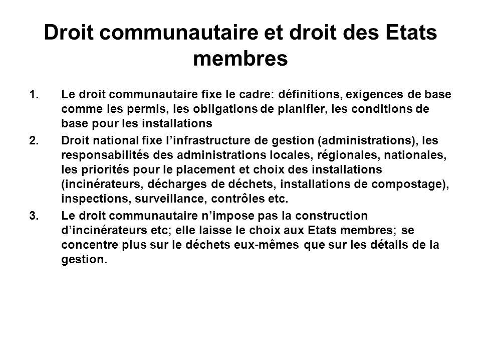 Droit communautaire et droit des Etats membres