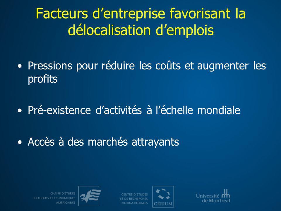 Facteurs d'entreprise favorisant la délocalisation d'emplois