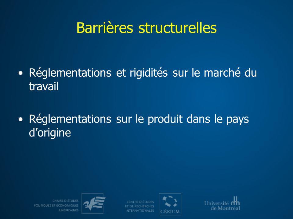 Barrières structurelles