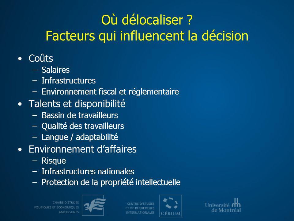 Où délocaliser Facteurs qui influencent la décision