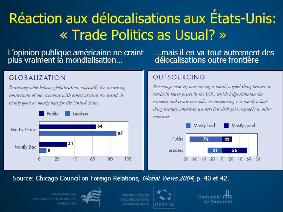 Réaction aux délocalisations aux États-Unis: « Trade Politics as Usual