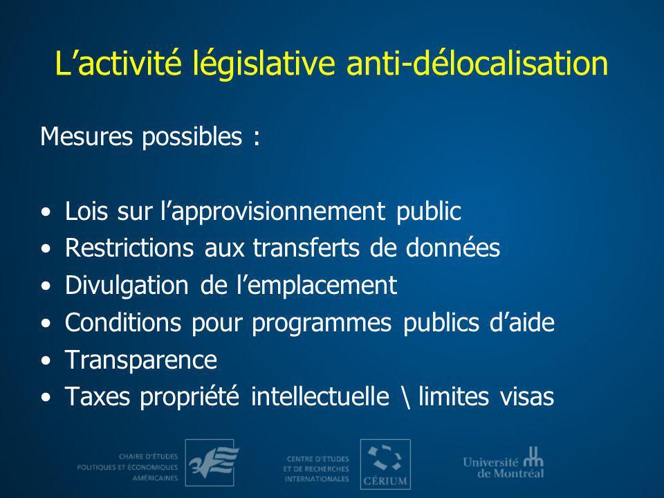 L'activité législative anti-délocalisation