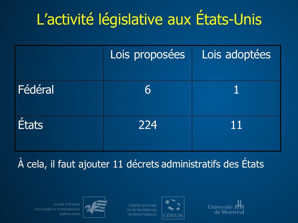 L'activité législative aux États-Unis