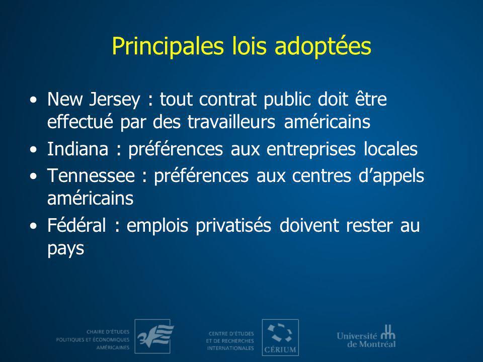 Principales lois adoptées
