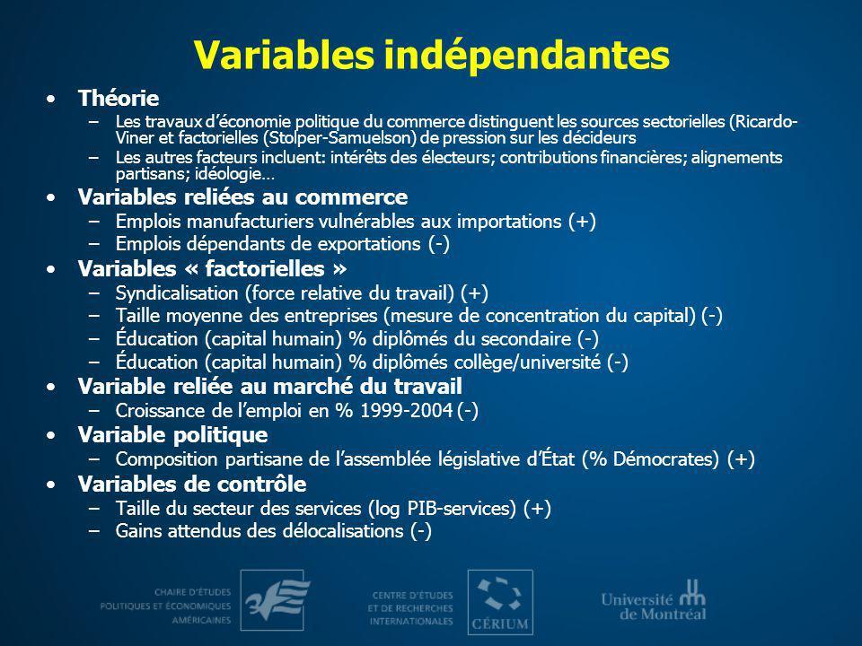 Variables indépendantes