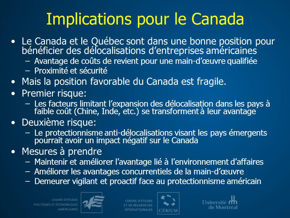 Implications pour le Canada