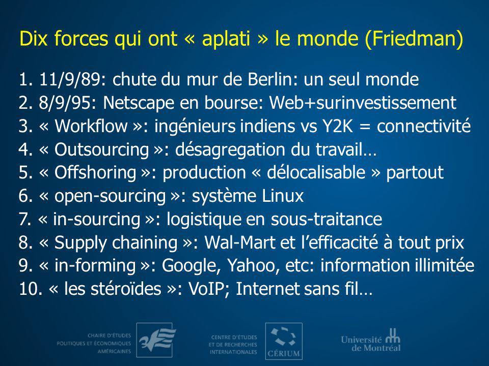 Dix forces qui ont « aplati » le monde (Friedman)