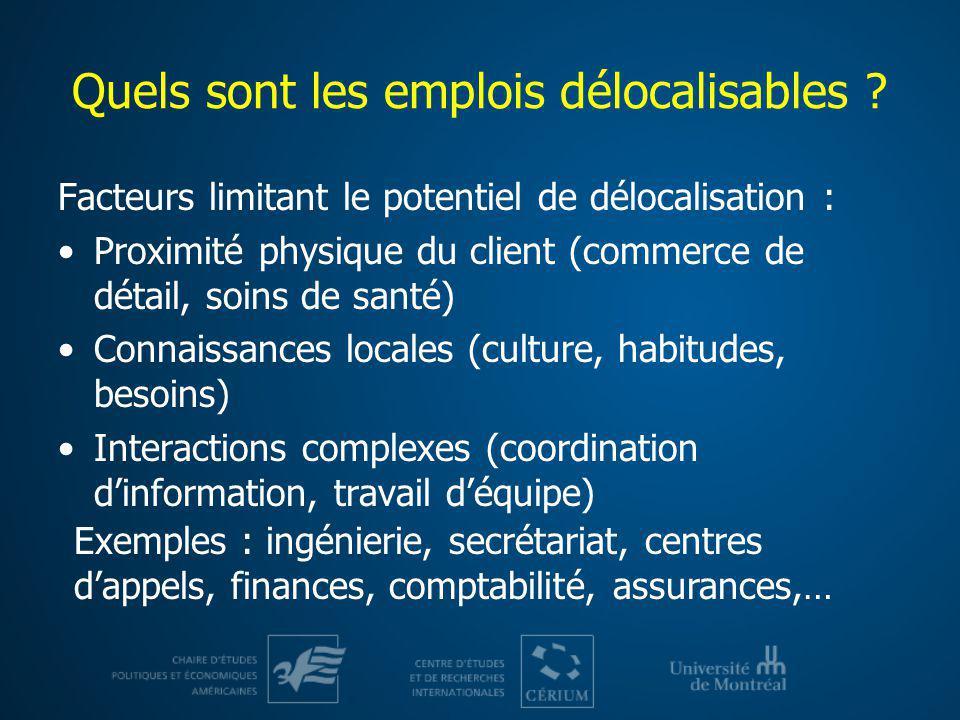 Quels sont les emplois délocalisables