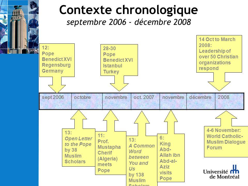 Contexte chronologique