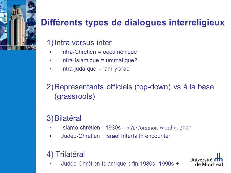 Différents types de dialogues interreligieux