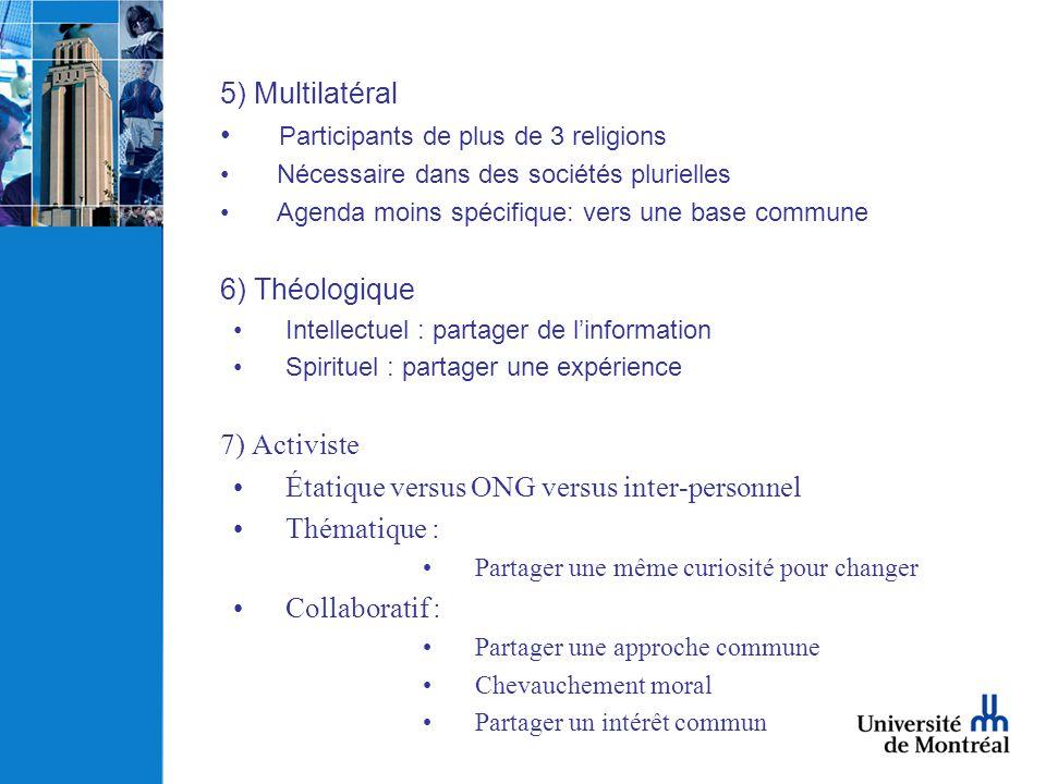 Participants de plus de 3 religions