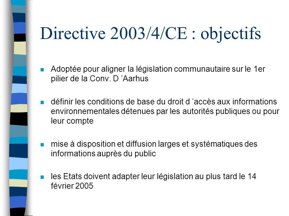 Directive 2003/4/CE : objectifs