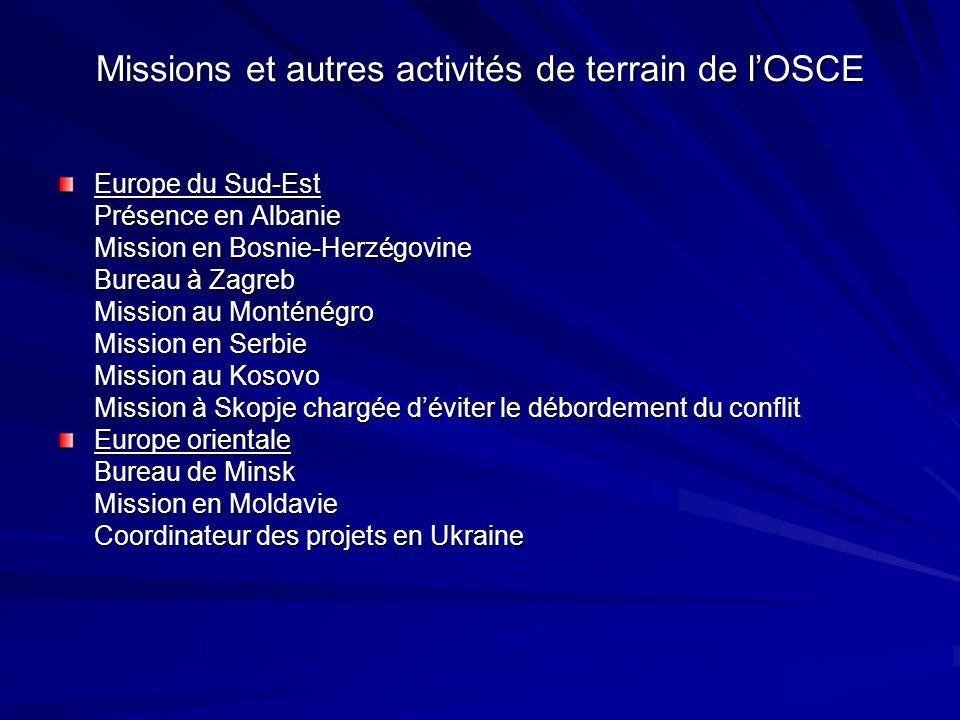Missions et autres activités de terrain de l'OSCE