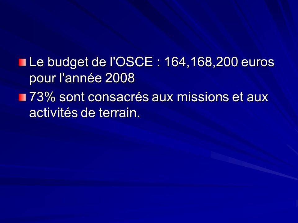 Le budget de l OSCE : 164,168,200 euros pour l année 2008