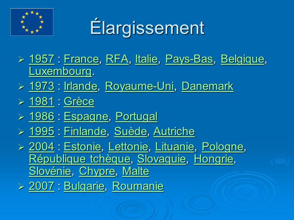 Élargissement 1957 : France, RFA, Italie, Pays-Bas, Belgique, Luxembourg. 1973 : Irlande, Royaume-Uni, Danemark.