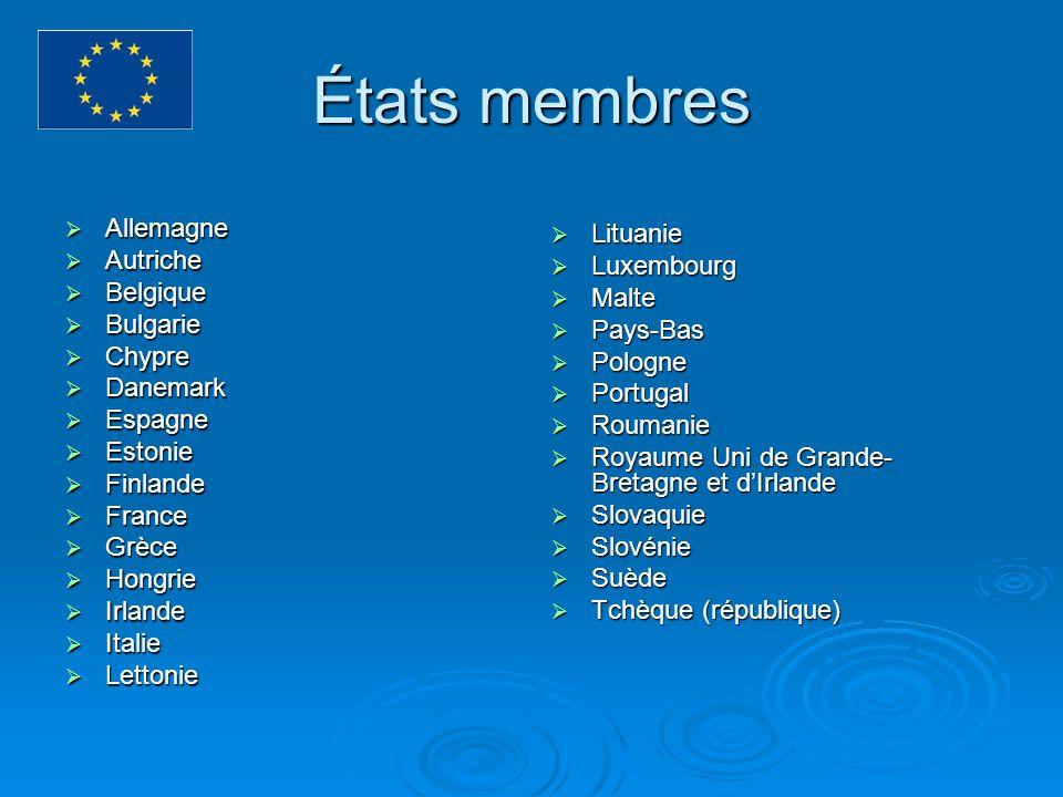États membres Allemagne Lituanie Autriche Luxembourg Belgique Malte
