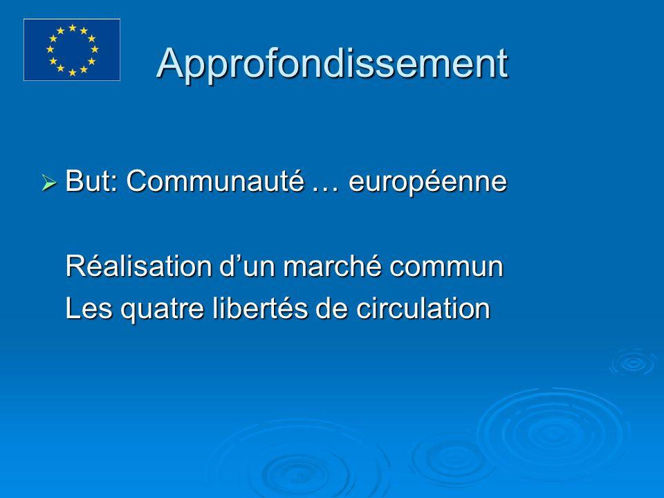 Approfondissement But: Communauté … européenne