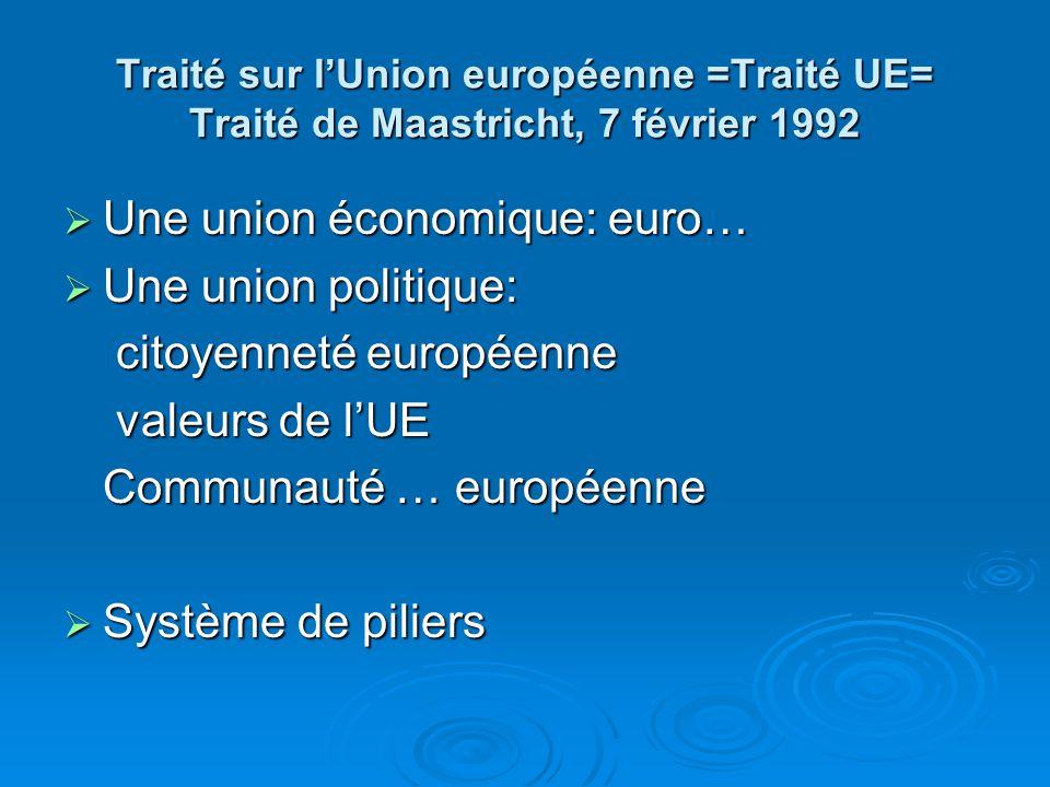 Une union économique: euro… Une union politique: